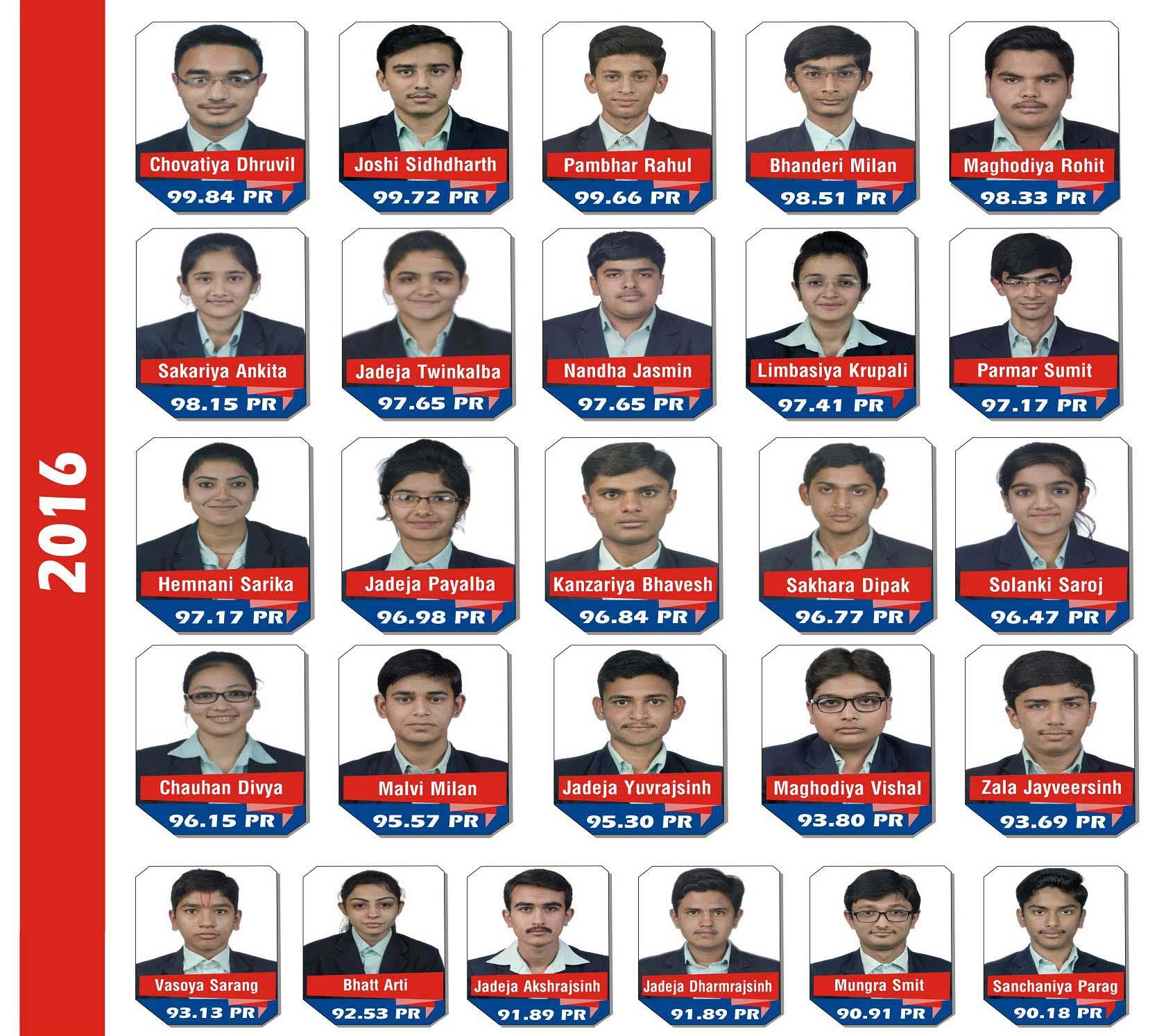 krishna schools Commerce Result of 2016