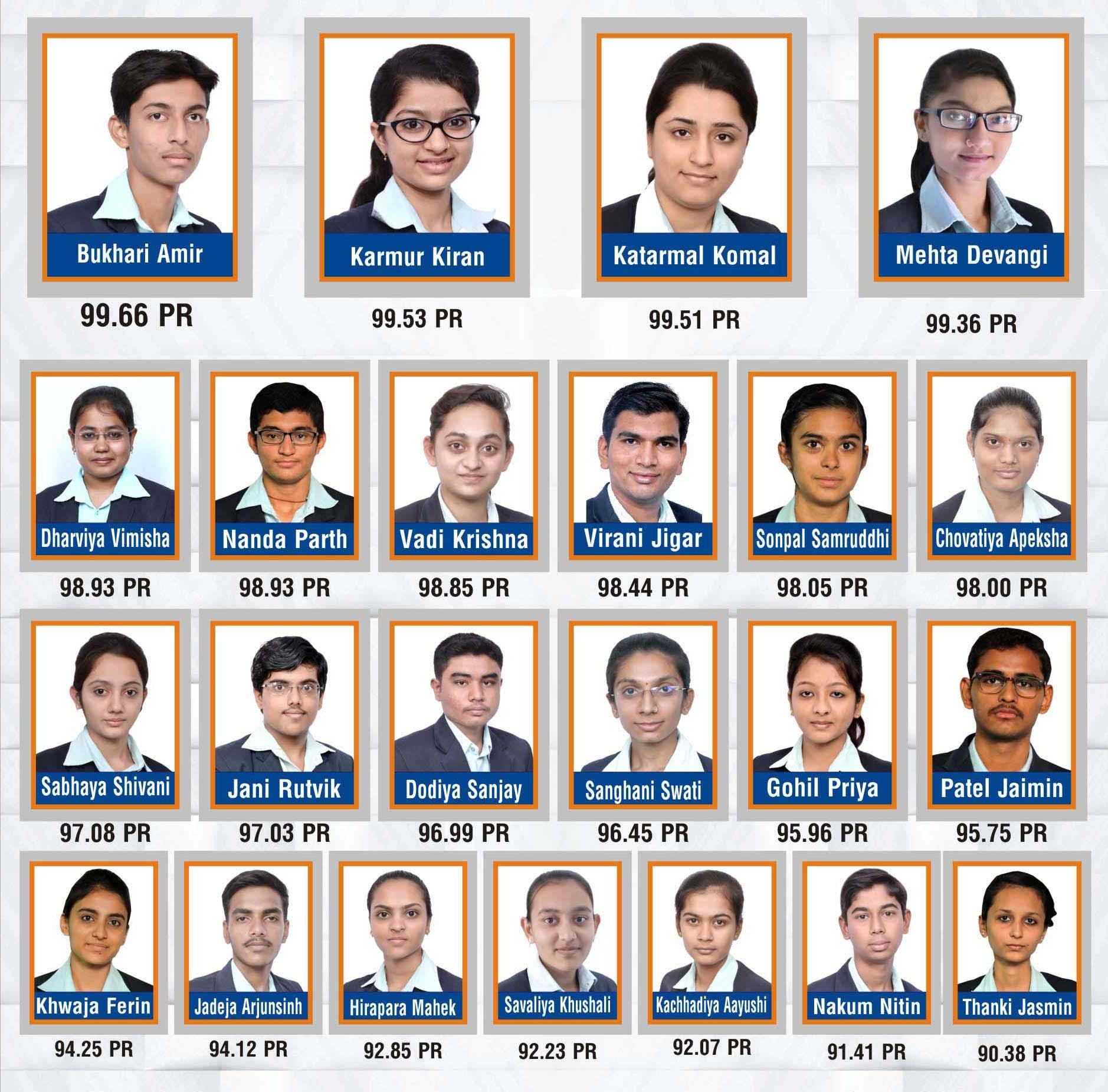 krishna schools Commerce Result of 2017